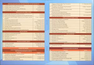 Kalender Akademik 2